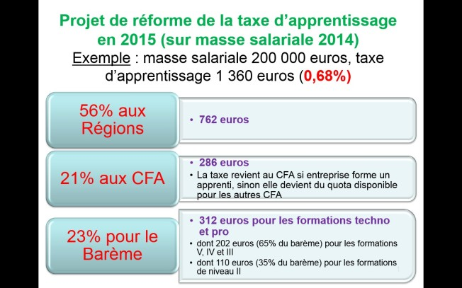taxeapprentissage-2015